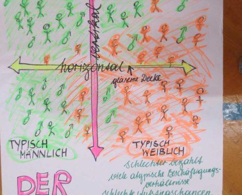 Kurzform_Mrc_Frauenarmut (1)